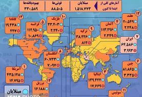 (اینفوگرافیک) آمار کرونا در جهان تا ۲۱ فروردین