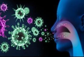 دهانشویه ها ریسک گسترش کرونا ویروس جدید را کاهش می دهند