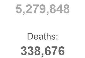 آخرین آمار رسمی کرونا در ایران و جهان | پیروزی چین؛ بحران در برزیل | مرگ بیش از ۷ هزار نفر در ایران