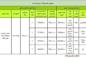 قیمت فروش ویژه محصولات ایران خودرو و سایپا اعلام شد | جدول شرایط ثبت نام