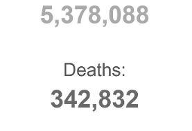 آخرین آمار رسمی کرونا در ایران و جهان | آمریکای لاتین کانون جدید کووید۱۹ | افزایش مرگومیر در ایران