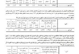 قیمت متوسط مسکن در تهران | بیش از ۴۳ درصد افزایش در یکسال