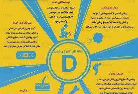 ۶ نشانه کمبود ویتامین D در بدن (اینفوگرافیک)