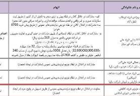 نماینده عضو مجلس قبلی ایران بازداشت شد