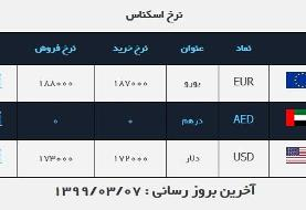 دلار رسمی در کانال ۱۷ هزار تومان جاخوش کرد: جدیدترین قیمتها