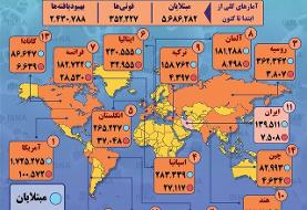 اینفوگرافیک / آمار کرونا در جهان تا ۷ خرداد