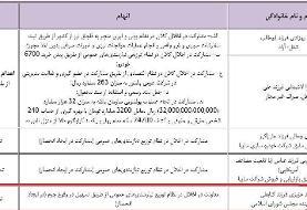 محمد عزیزی بازداشت شد
