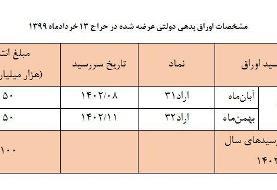 بانک مرکزی: حراج اوراق بدهی دولتی از ۱۳ خرداد