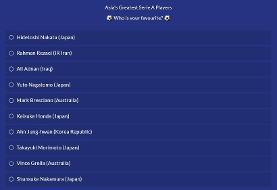رحمان رضایی نامزد بهترین بازیکن آسیایی سری آ از نگاه AFC