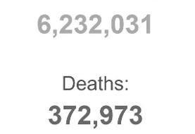 آخرین آمار رسمی کرونا در ایران و جهان | تعداد مبتلایان از مرز ۶ میلیون گذشت | ۵۰ درصد فوتیهای ...