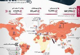 آخرین آمار رسمی کرونا در ایران و جهان | جدیدترین رتبهبندی کشورها | افزایش چشمگیر ابتلای روزانه ...