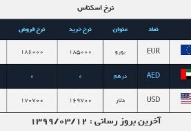 قیمت دلار، امروز ۱۲ خرداد ۹۹