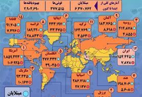 اینفوگرافیک / آمار کرونا در جهان تا ۱۳ خرداد