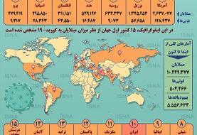 اینفوگرافیک / آمار کرونا در جهان تا ۹ تیر
