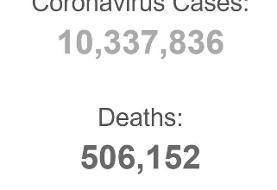 آخرین آمار رسمی کرونا در ایران و جهان | نگرانی از موج دوم در ژاپن | ثبت بالاترین رکورد مرگ و میر ...
