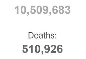 آخرین آمار رسمی کرونا در ایران و جهان | هشدار موج دوم در لبنان | ۸ استانِ ایران قرمز شدند