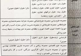 دستور العمل بهارستانیها برای انتخاب اعضای کمیسیونهای تخصصی