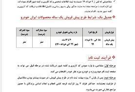 جزئیات شرایط پیشفروش یکساله ۴۵ هزار محصول ایران خودرو /صاحبان پلاک فعال باز هم حق ثبت نام ندارند