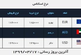 قیمت دلار، امروز ۱۷ خرداد ۹۹