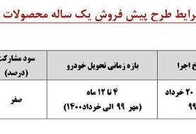 پیشفروش سه محصول جدید سایپا برای نخستینبار/ ۱۲ مدل محصول ایران خودرو ...