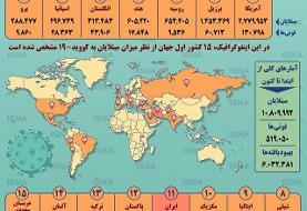 اینفوگرافیک / آمار کرونا در جهان تا ۱۲ تیر
