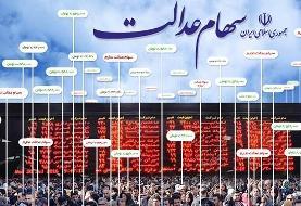 شرکت سرمایهگذاریهای استانی وارد بورس میشوند / لزوم پرهیز مردم از فروش سهام