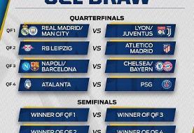 رقابت سنگین غولهای اروپا برای رسیدن به فینال لیگ قهرمانان ۲۰۲۰