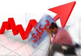 کدام استانها کمترین و بیشترین نرخ بیکاری را دارند؟