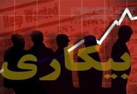 لرستان بیکارترین استان ایران در بهار ۹۹