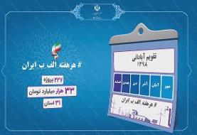 ۲۰ طرح آب و برق در استان هرمزگان افتتاح شد