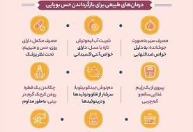 راهکارهایی برای بازگرداندن حس بویایی بعد از درمان کرونا +اینفوگرافیک