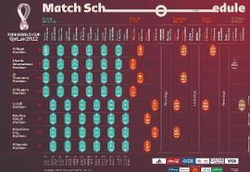 (عکس) برنامه کامل جامجهانی ۲۰۲۲ قطر