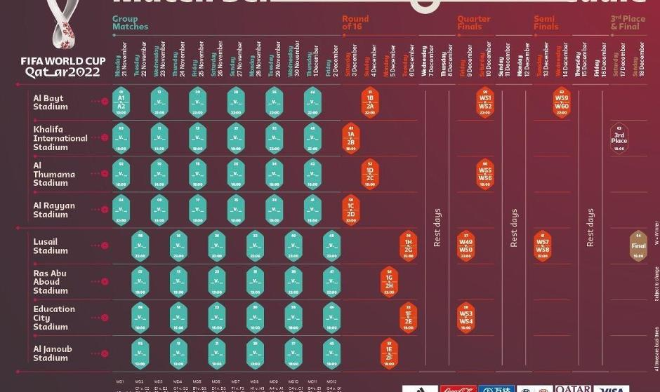 برنامه مسابقات فوتبال جام جهانی ۲۰۲۲ قطر رسما اعلام شد