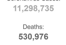 کرونا در عراق/  جان باختن ۱۰۵ نفر در مدت ۲۴ ساعت