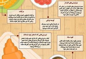 اینفوگرافیک / کدام مواد غذایی نباید با شکم خالی مصرف شوند؟