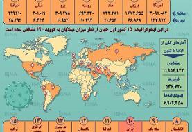 اینفوگرافیک / آمار کرونا در جهان تا ۱۸ تیر