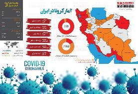 اینفوگرافیک | وضعیت استانهای کشور در روز مرگبار کرونایی ایران | مقایسه آمارها نسبت به روز گذشته