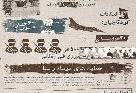 چه کسی به آیتالله خامنهای خبر داد کودتای نظامی در راه است؟ /ماجرای خنثی شدن حمله هوایی به بیت ...