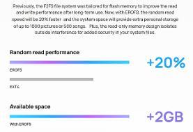 هوآوی چگونه با فایل سیستمEROFS  سرعت گوشیهای خود را افزایش میدهد؟