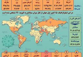 اینفوگرافیک / آمار کرونا در جهان تا ۲۳ مرداد