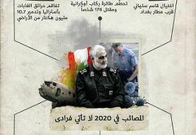 عکس | انفجار بیروت هم طراز با شهادت سردار سلیمانی شد