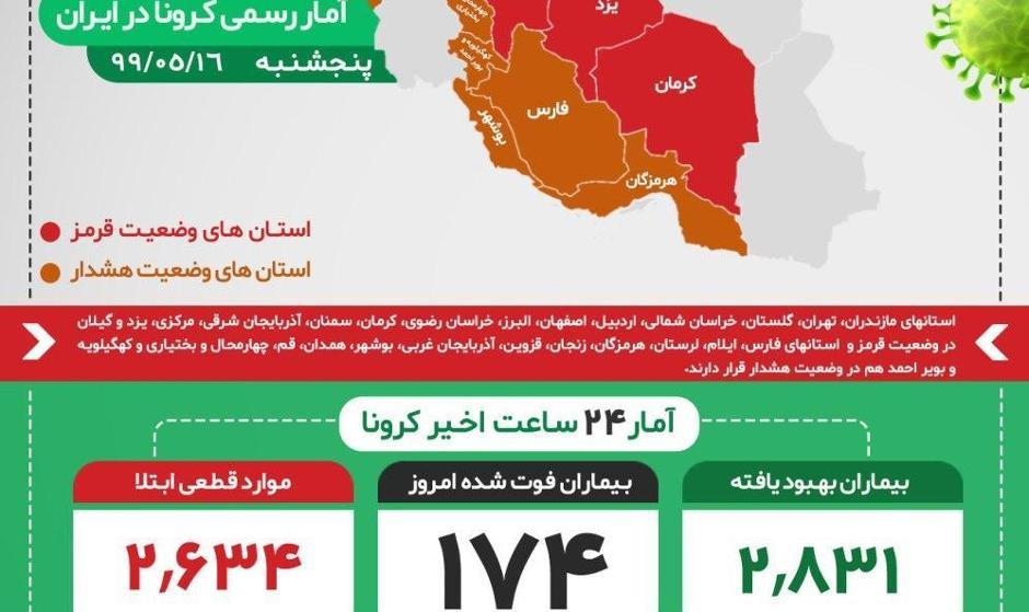 آمار روزانه کرونا در ایران؛ دلیل بازگشت قم به وضعیت قرمز