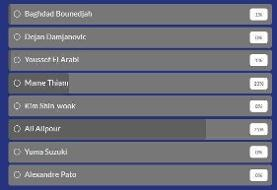 «علیپور» بهترین مهاجم لیگ قهرمانان آسیا در سال ۲۰۱۸ شد