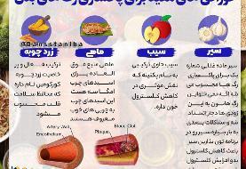 خوراکیهایی که رگهای بدن را پاکسازی میکند / جدول