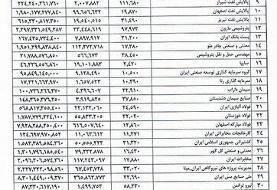 پای مشمولان غیرمستقیم سهام عدالت به بورس باز شد