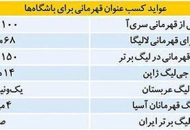 مقایسه پاداش قهرمانی در فوتبال ایران و جهان