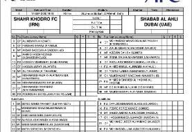 لیگ قهرمانان آسیا؛ اعلام ترکیب شهرخودرو مقابل شباب الاهلی/ رحمتی روی نیمکت