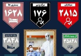 ببینید | آخرین آمار کرونا در ایران