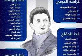 الهلال عربستان؛ از انصراف در آسیا تا بازگرداندن بازیکن بازنشسته!