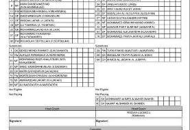 اعلام ترکیب شهرخودرو/ لیست ۱۴ نفره الهلال با ۳ دروازهبان!